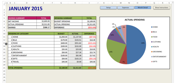 Full Size of Spreadsheet Calculator Solar Pv Manual J Calculation Free Excel Budget Template
