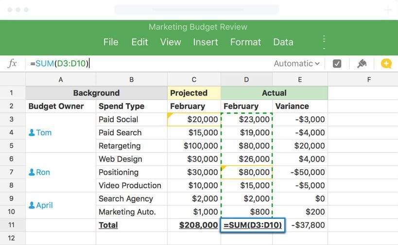 Full Size of Spreadsheet Create A In Google Find Sharing App
