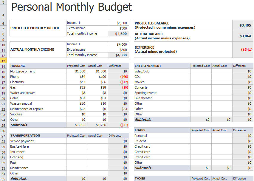 Full Size of Spreadsheet Excel For Medical Expenses Property Management Free Download Income Monthly Budget Template