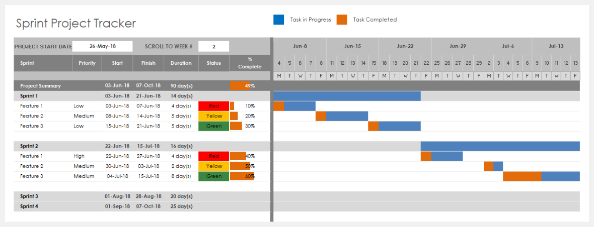 Full Size of Spreadsheet Excel Gantt Chart Project Management Template Free Tracker