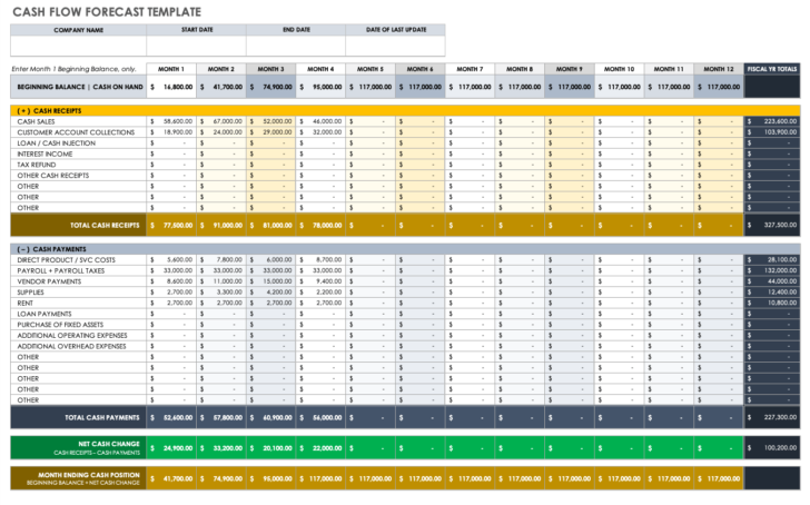Medium Size of Spreadsheet Excel Tips Employee Schedule Download From Template Cash Basis Accounting