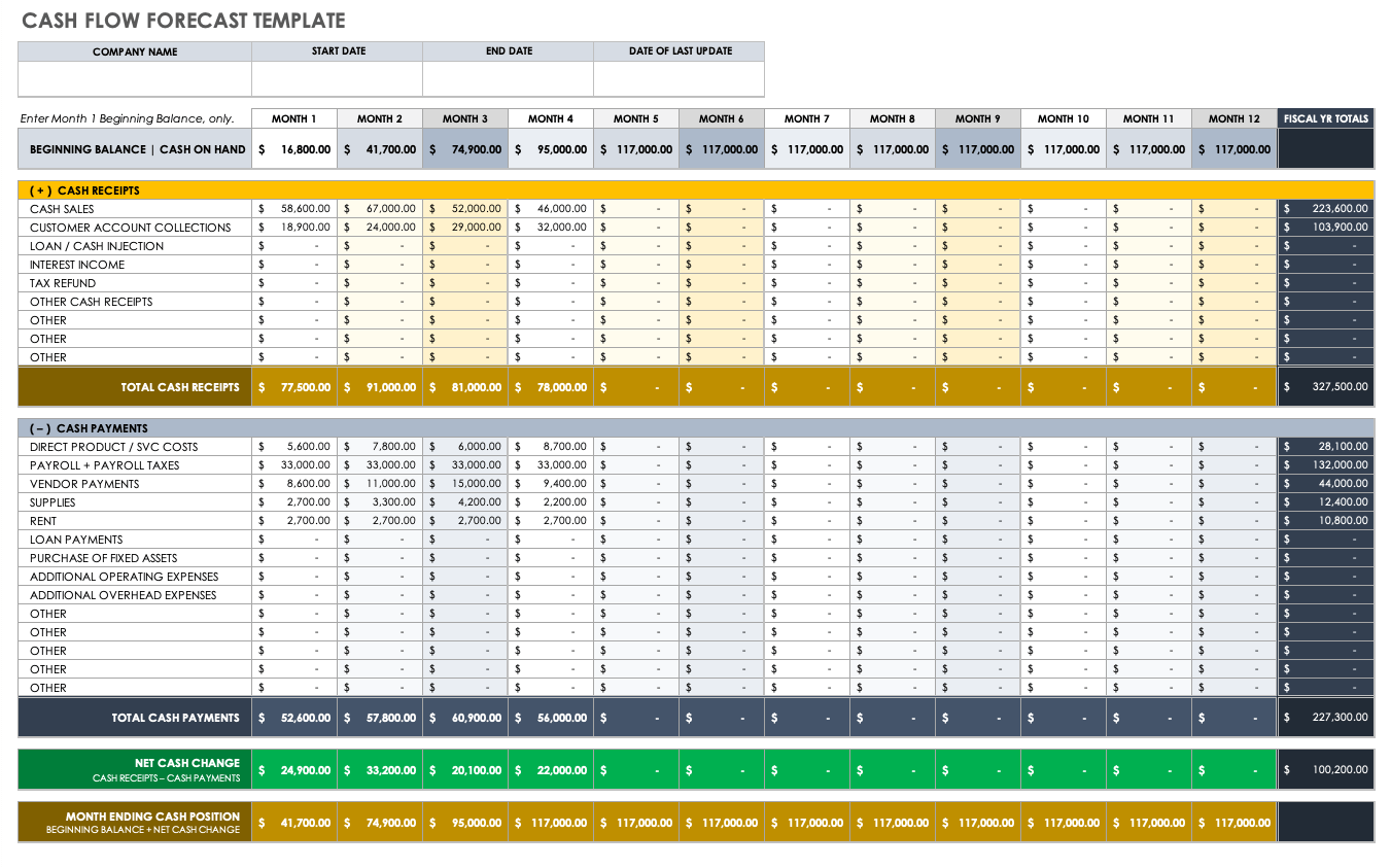 Full Size of Spreadsheet Excel Tips Employee Schedule Download From Template Cash Basis Accounting