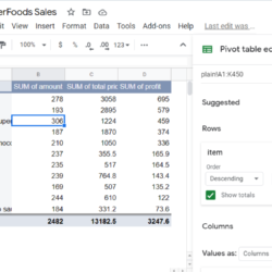 Spreadsheet Excel Template Rental Income Expense And Free Debt Pivot Table Google Sheets