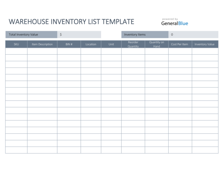 Spreadsheet Make An Excel For Monthly Expenses Expense Template Inventory List