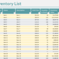 Thumbnail Size of Spreadsheet Monthly Expenses Track Personal Expense Tracker Template Inventory List