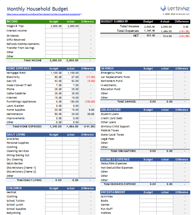 Full Size of Spreadsheet Party Expense Joint Expenses Tracker Excel Monthly Budget Template