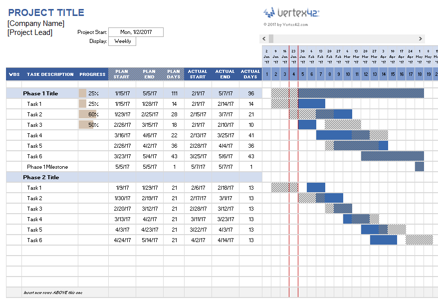 Full Size of Spreadsheet Project Management Excel Template Plan