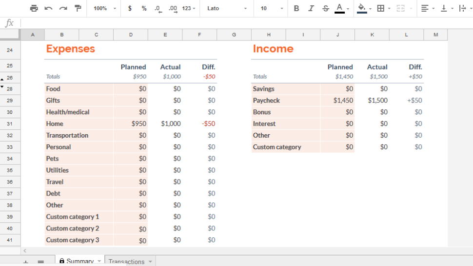 Large Size of Spreadsheet Sample Business Budget Easy To Use Google Sheets