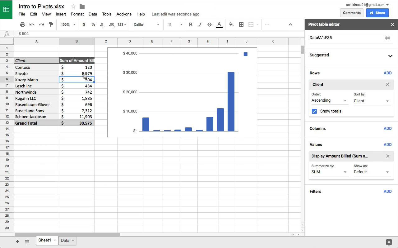 Full Size of Spreadsheet Samples Of Budget Spreadsheets Home Building Excel Converting To Google Sheets