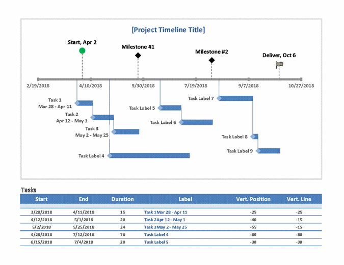 Full Size of Spreadsheet Task Tracker Employee Scheduling Excel Book Sales Template Timeline