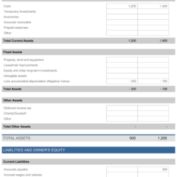 Spreadsheet Template Best Budgeting How To Budget And Save Money House Balance Sheet