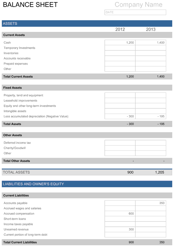 Full Size of Spreadsheet Template Best Budgeting How To Budget And Save Money House Balance Sheet