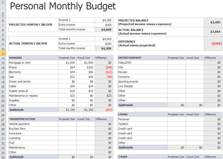 Medium Size of Spreadsheet Template Free Apps Create A Online Monthly Budget Excel