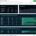 Spreadsheet Templates For Small Business Budget Free Save Money Google Sheets