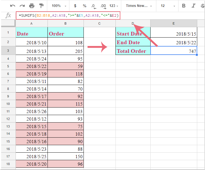 Full Size of Spreadsheet Templates Sales Free Microsoft Download Salon Sumif Google Sheets