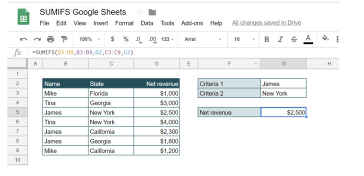 Medium Size of Spreadsheet Templates Wedding Planning Free For Mac Excel Sumif Google Sheets