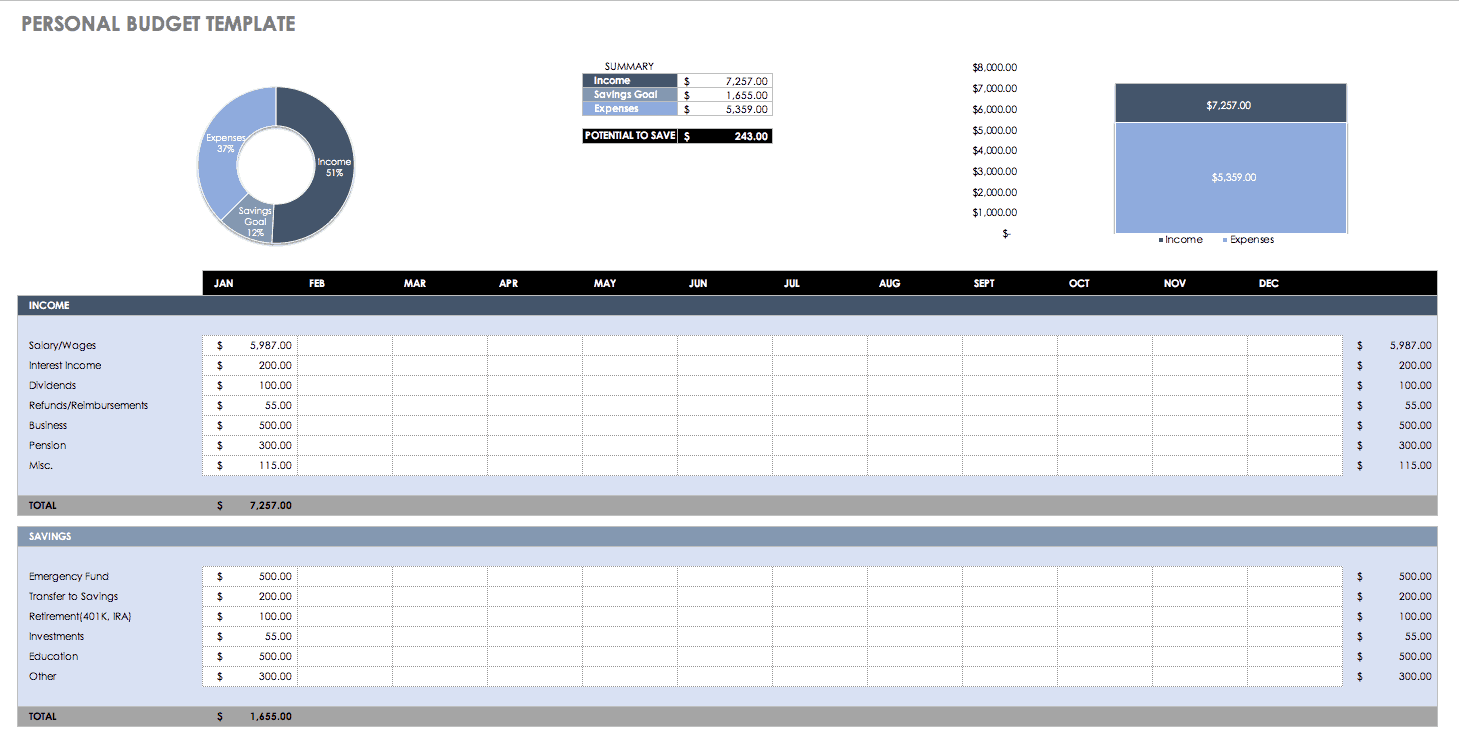 Full Size of Spreadsheet To Track Expenses Home Rental Property Income And Expense Personal Budget Template