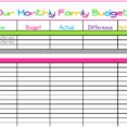 Spreadsheet Vacation Expense Template Weekly Expenses Grant Tracking Monthly Budget