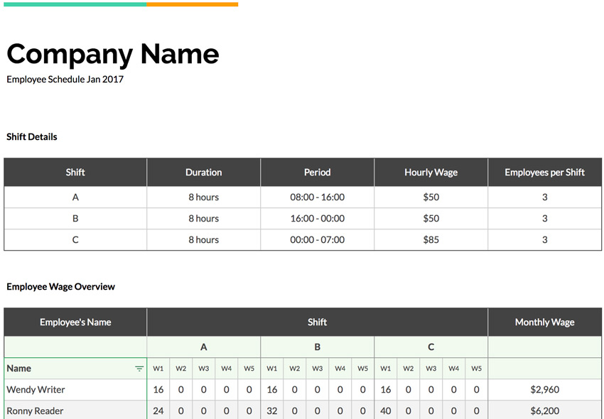 Full Size of Spreadsheets Capacity Planning Template In Excel Spreadsheet Download Templates Google Sheets