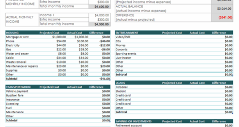 Spreadsheets For Mac Free Spreadsheet Program Online Personal Budget Template Excel