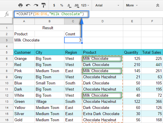 Full Size of Spreadsheets Free Budget Calculator Spreadsheet Yearly Examples Of Excel Countifs Google Sheets