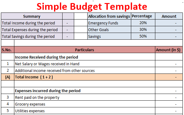 Full Size of Spreadsheets Google Com Spreadsheet Create In Simple Budget Template