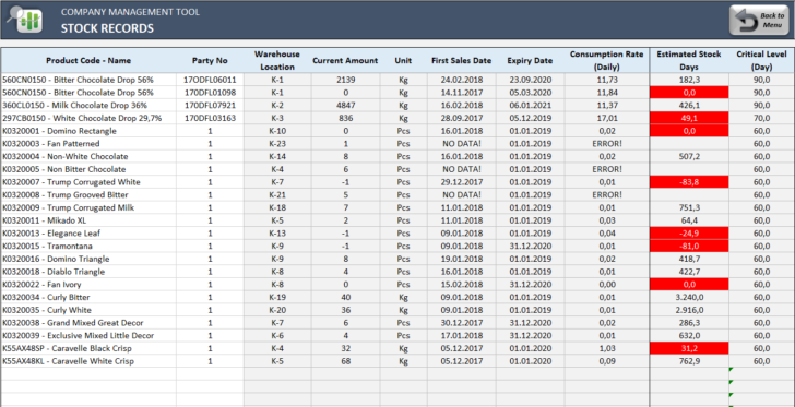 Medium Size of Spreadsheets Renovation Spreadsheet Template How Use Excel Real Estate Math Formulas Erp