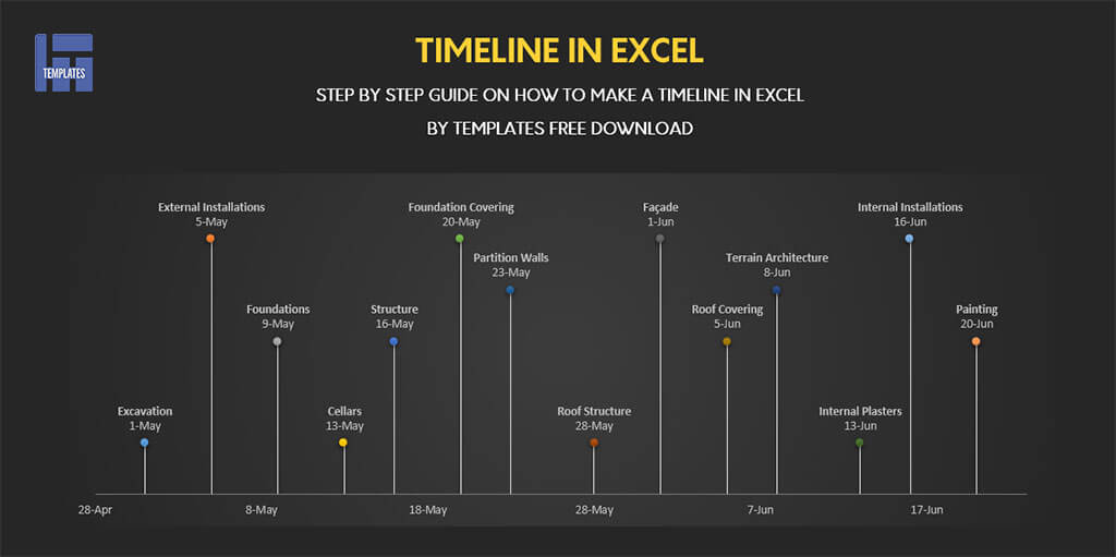 Full Size of Steps On To Create Timeline In Excel Free Template Microsoft Featured Image For Business Spreadsheet