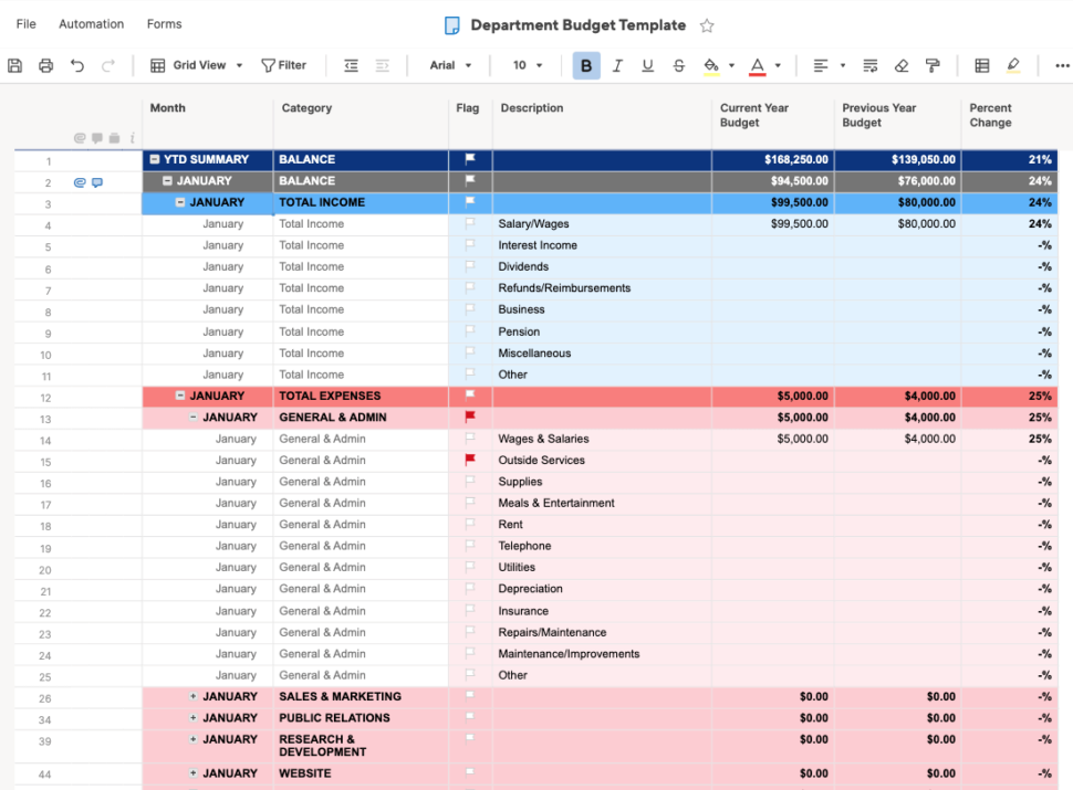 Large Size of Template Budget How Do I Make A Spreadsheet Good Wedding Excel