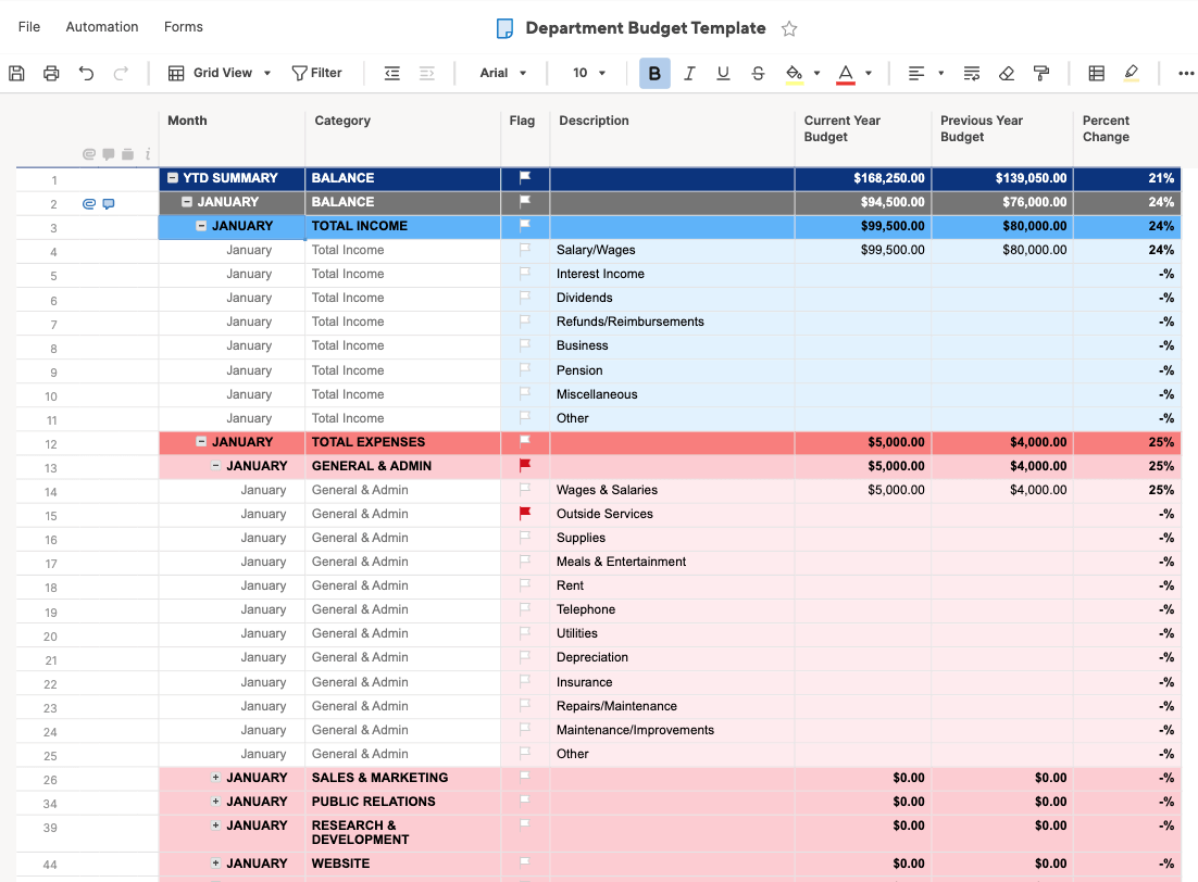 Full Size of Template Budget How Do I Make A Spreadsheet Good Wedding Excel