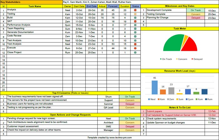 Full Size of Template Business Free Mla Format Essay New Plan Multiple Project Tracking Excel