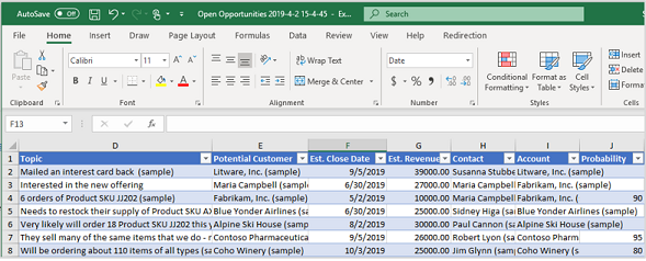 Full Size of Template Business Partnership Contract Process Excel Table Templates