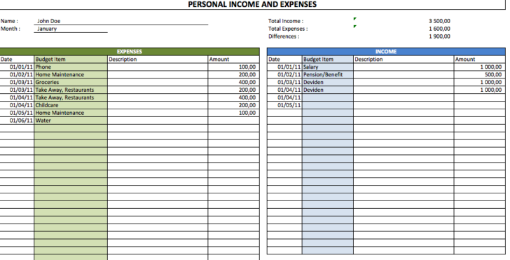 Medium Size of Template Example Business Letter Google Docs Loan Agreement Expenses Spreadsheet