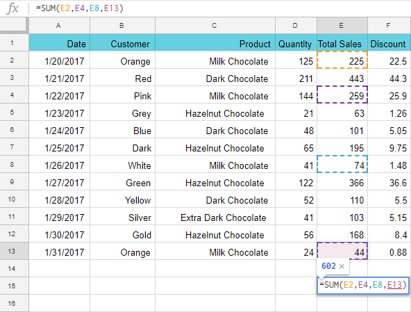 Full Size of Template Example Of Spreadsheet Ebay And Amazon Sales Tracking Pipe Welding Estimating Google Sheets Formulas