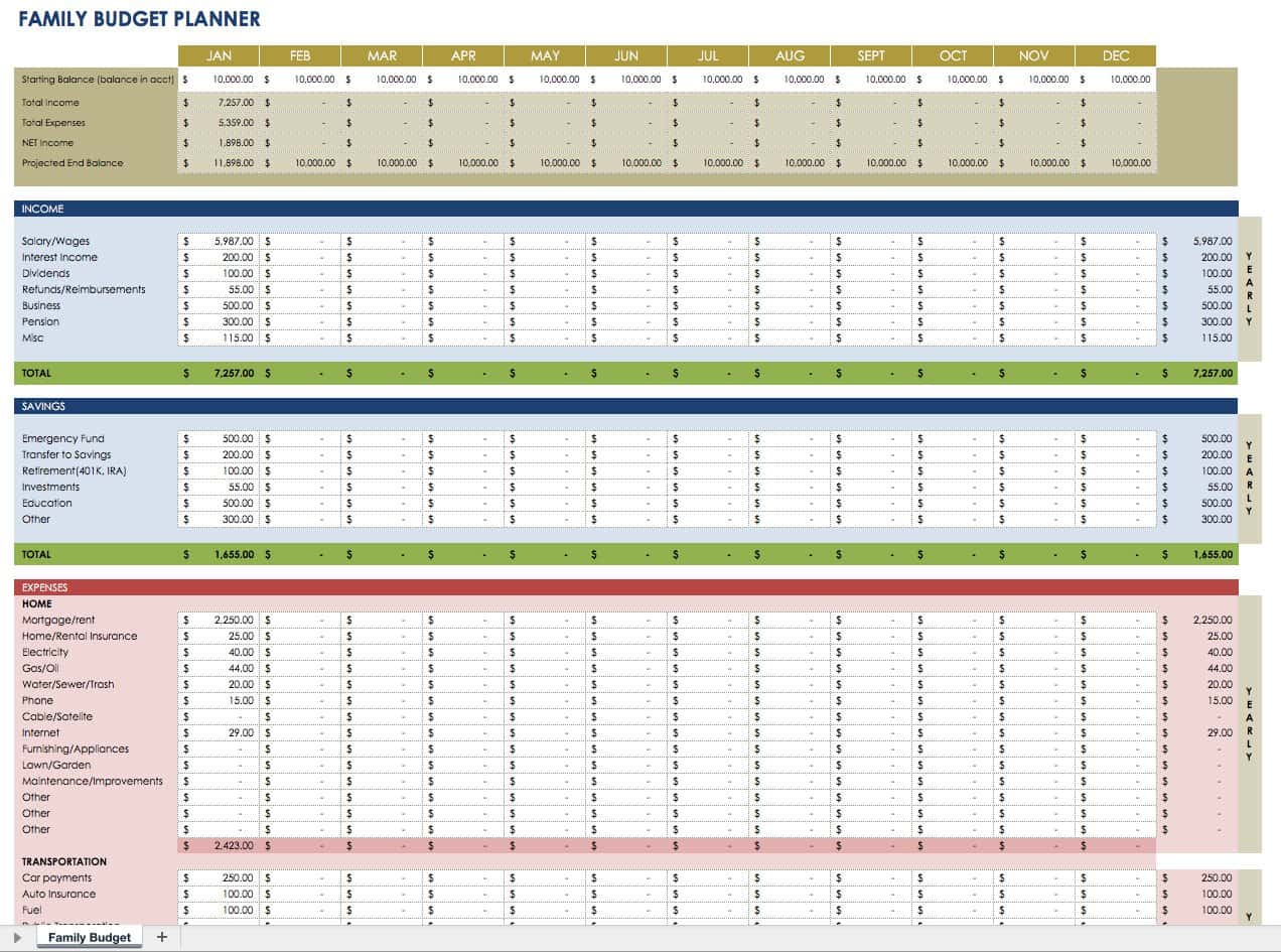 Full Size of Business Plan Template Google Doc Hipaa Associate Financial Management Excel Templates Free Download