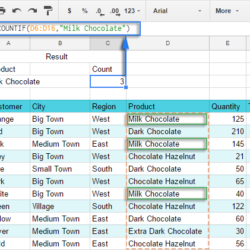 Template Free Best Household Budget Spreadsheet Business Spreadsheets Download For Countif Google Sheets