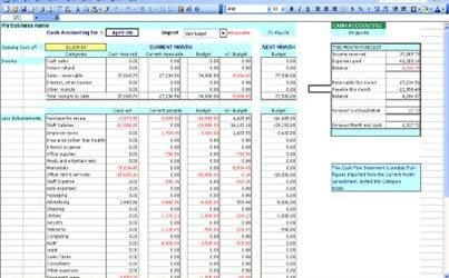 Template Google Docs Business Report Excel Templates For Formal Financial