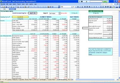 Full Size of Template Google Docs Business Report Excel Templates For Formal Financial