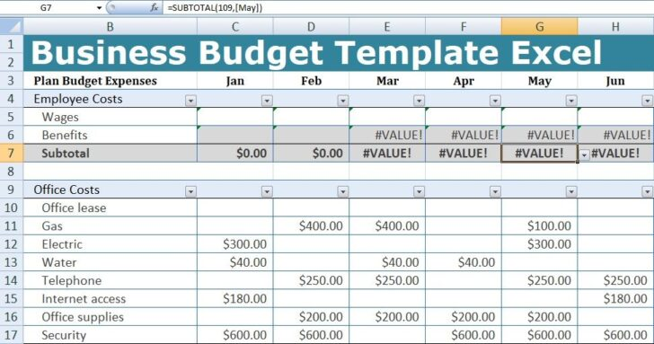 Medium Size of Template Home Budget Spreadsheet Monthly Business