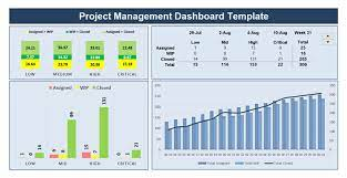 Full Size of Template Web Templates For Business Excel Google Slides Ms Project Tracking