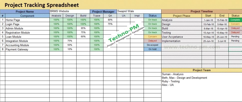Large Size of Template Word Business Summary Argument Thesis Free Project Management Spreadsheet