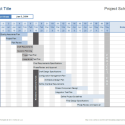 Templates Bill Manager Spreadsheet Portfolio Management Software Template Project Plan Excel