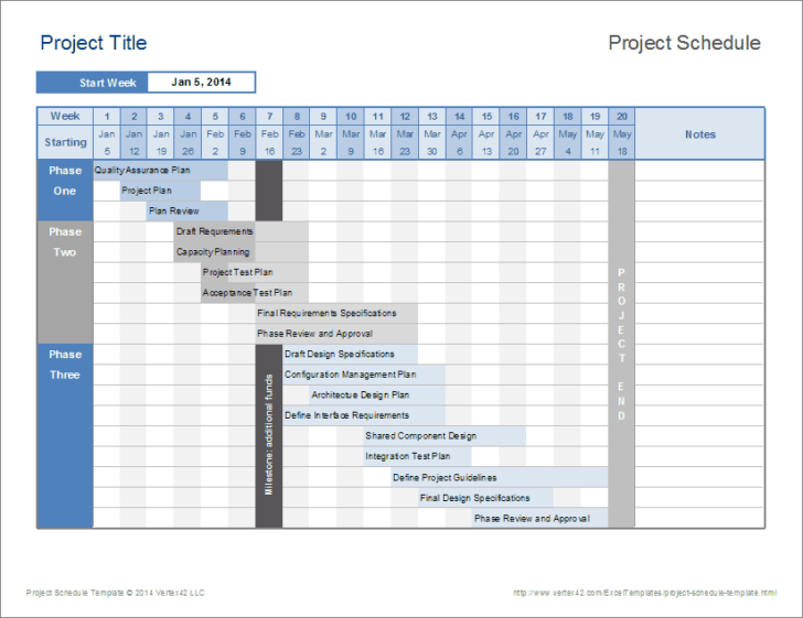 Medium Size of Templates Bill Manager Spreadsheet Portfolio Management Software Template Project Plan Excel