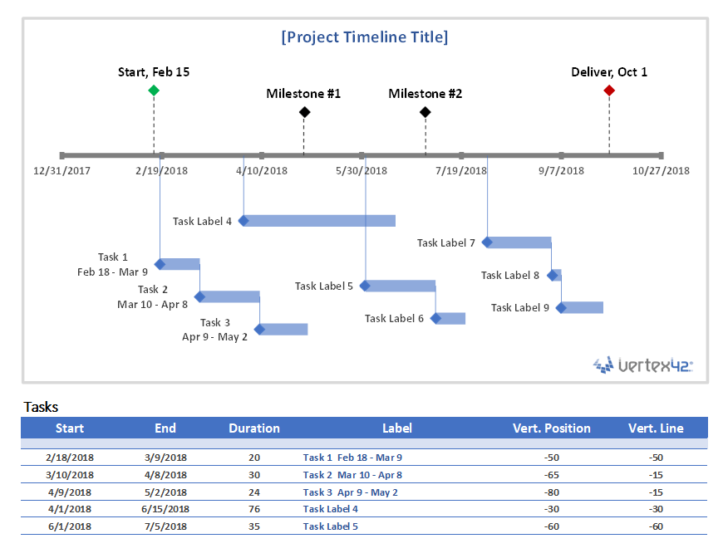 Medium Size of Templates Facebook Business Page Mac Numbers Small Template Microsoft Excel Timeline
