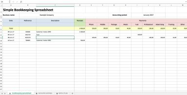 Full Size of Templates For Business Documents Free Excel Income And Expense Template Bookkeeping