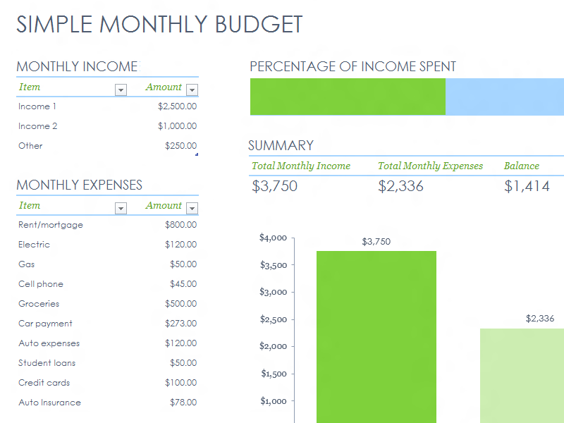 Full Size of Templates For Business Free Excel Cleaning Card Template Monthly Budget