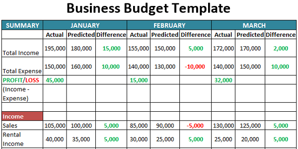 Full Size of Templates For Business Presentations Colorful Cards Template Company Budget