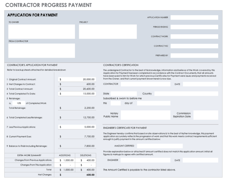Templates Free Business Form Online Baby Cards Simple Template Contract Summary Excel