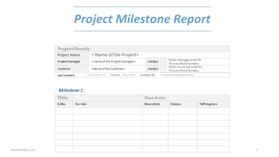 Large Size of Templates Free Business Invitation For Word Mary Kay Card Template Milestone Report Excel
