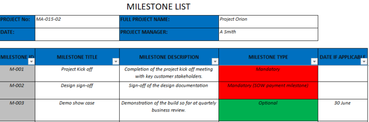 Templates Free Business Invoices Printable Plan Template Milestone Report Excel